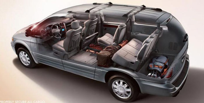 2018 Chrysler Town and Country Performance